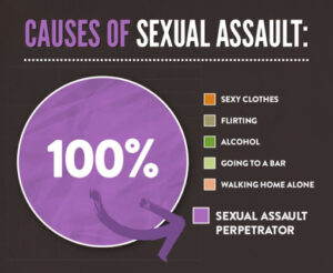 sexual assault myths