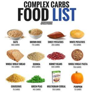 complex carbs healthy food